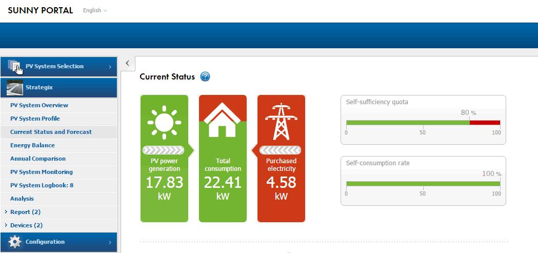 Sunny Portal screenshot